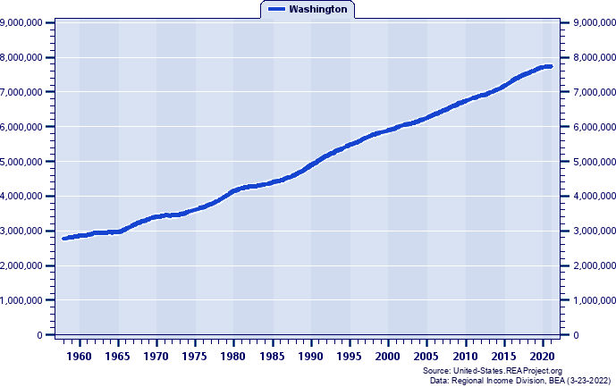 demographic trends in the united states Hospital utilization and cost trends in the united states are presented from 2005 to 2014 the 10-year change is provided for the population rate of inpatient stays by patient characteristics and for the percentage distribution by payer and hospitalization type.