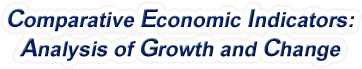 United States - Comparative Economic Indicators: Analysis of Growth and Change, 1958-2018