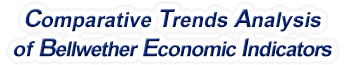 United States - Comparative Trends Analysis of Bellwether Economic Indicators, 1958-2017