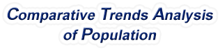 United States - Comparative Trends Analysis of Population, 1958-2017