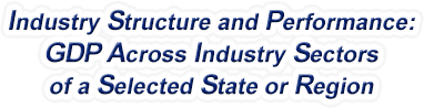 United States - Gross Domestic Product Across Industry Sectors of a Selected State or Region