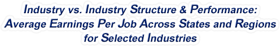 United States - Industry vs. Industry Structure & Performance: Employment Across States and Regions for Selected Industries
