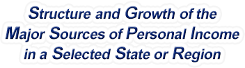 United States Structure & Growth of the Major Sources of Personal Income in a Selected State or Region